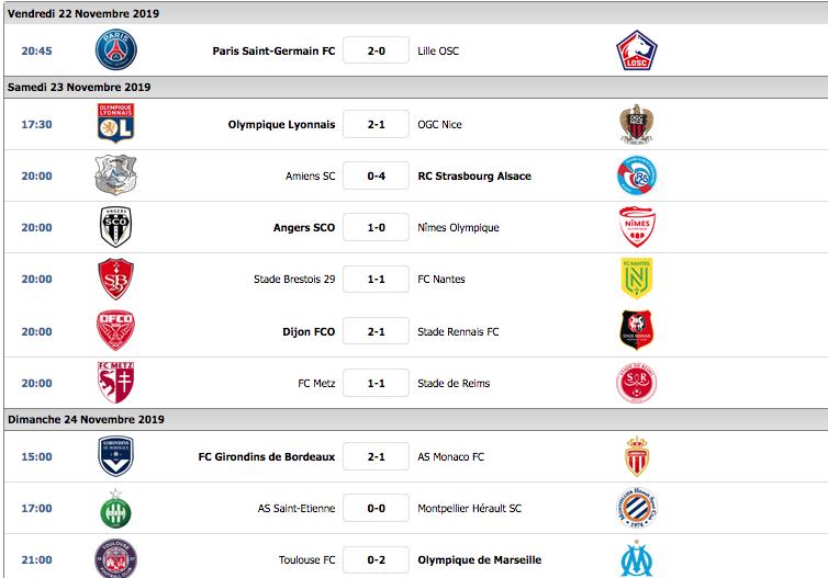 Championnat de France de football LIGUE 1 2018-2019-2020 - Page 32 Capt7152