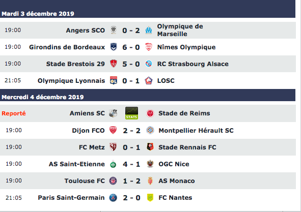 Championnat de France de football LIGUE 1 2018-2019-2020 - Page 33 Capt7248