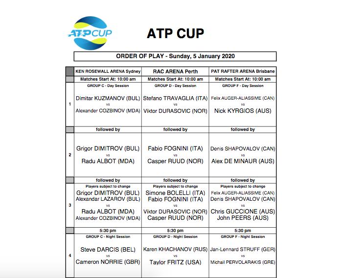 ATP CUP 2020 - Page 6 Capt7343