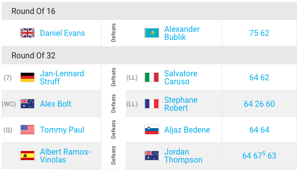 ATP ADELAIDE 2020 - Page 2 Capt7553