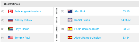 ATP ADELAIDE 2020 - Page 3 Capt7588