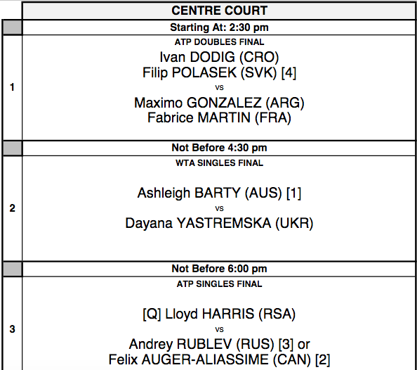ATP ADELAIDE 2020 - Page 3 Capt7640