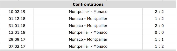 MHSC -EQUIPE DE MONTPELLIER -LIGUE1- 2019-2020 - Page 6 Capt8033