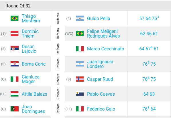 ATP RIO DE JANEIRO 2020 - Page 2 Capt8152
