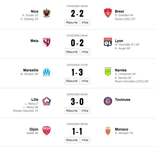 Championnat de France de football LIGUE 1 2018-2019-2020 - Page 40 Capt8257