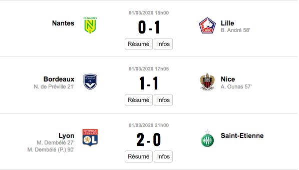 Championnat de France de football LIGUE 1 2018-2019-2020 - Page 40 Capt8358