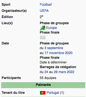 Ligue des nations de l'UEFA 2020-2021 Capt8469