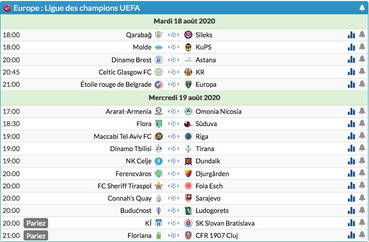LIGUE DES CHAMPIONS 2020-2021 Capt8741