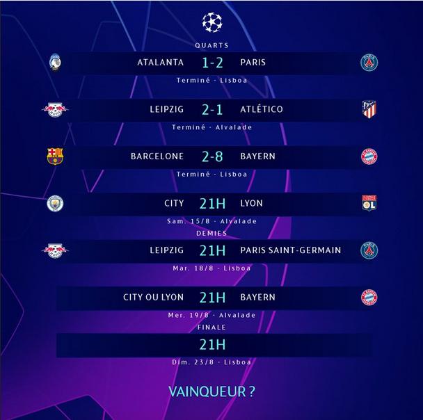 LIGUE DES CHAMPIONS UEFA 2018-2019//2020 - Page 24 Capt8757