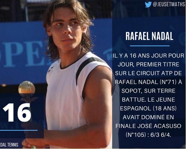 RAFAEL NADAL (Espagnol)  - Page 6 Capt8807