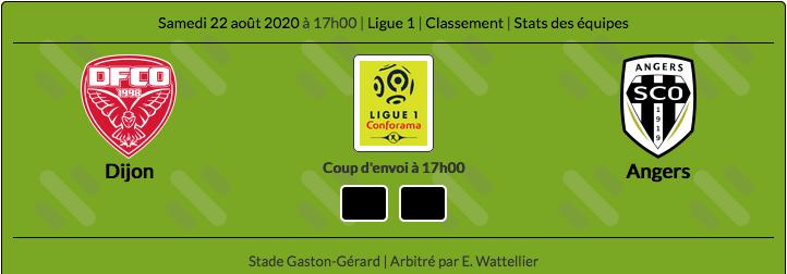 Championnat de France de football LIGUE 1 -2020 -2021 - Page 2 Capt8870