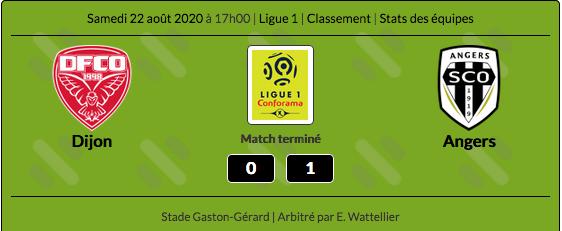 Championnat de France de football LIGUE 1 -2020 -2021 - Page 2 Capt8895