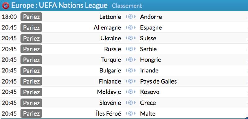 Ligue des nations de l'UEFA 2020-2021 Capt9085