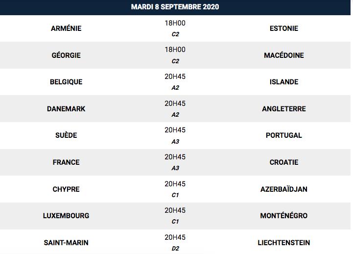 Ligue des nations de l'UEFA 2020-2021 - Page 4 Capt9198