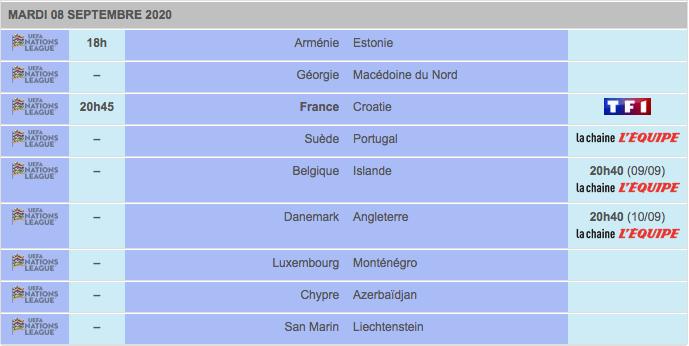 Ligue des nations de l'UEFA 2020-2021 - Page 4 Capt9199
