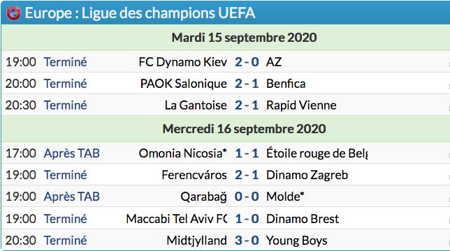 LIGUE DES CHAMPIONS 2020-2021 Capt9426