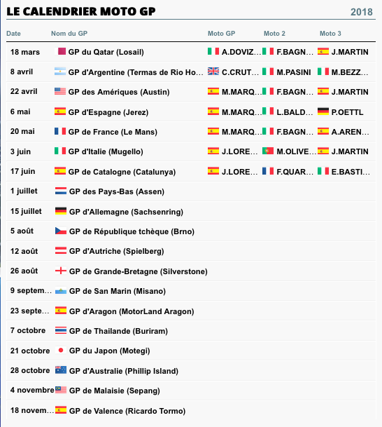 MOTO GP GRAND PRIX DES PAYS BAS 2018 - Page 2 Captu190