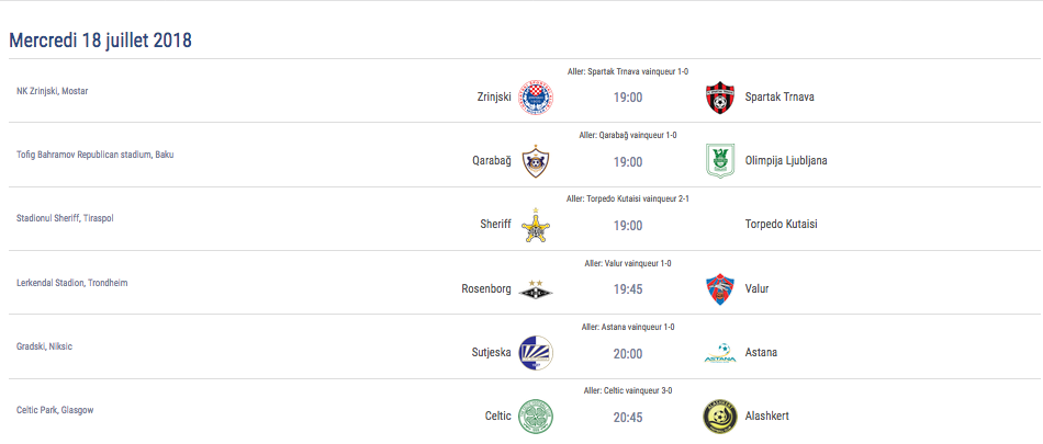 LIGUE DES CHAMPIONS UEFA 2018-2019//2020-2021 Captu564