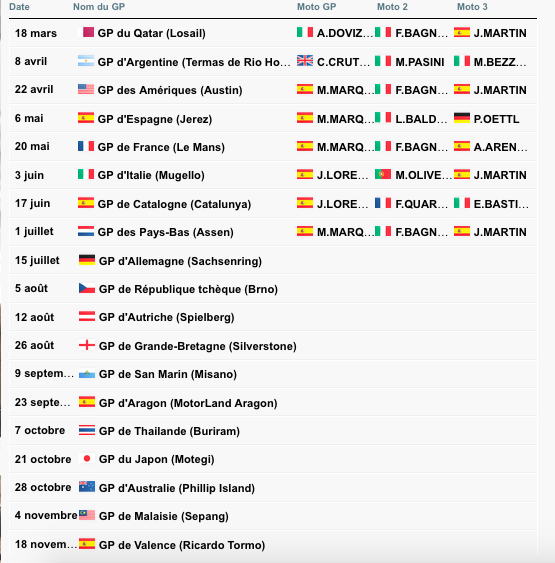 MOTO GP GRAND PRIX D'ALLEMAGNE 2018 Captu577