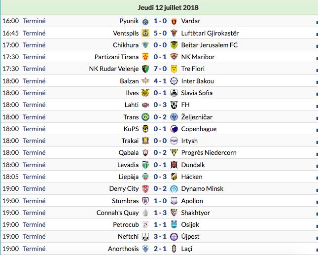Ligue Europa 2018  - 2019 -2020 Captu608
