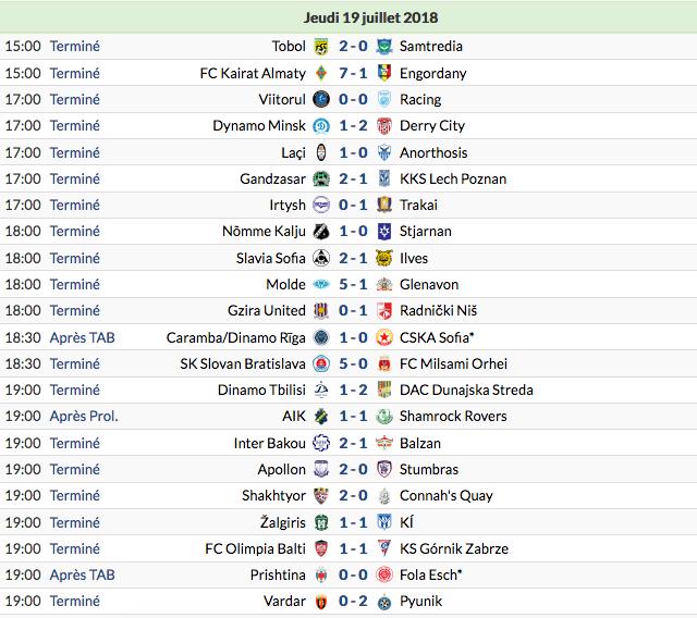 Ligue Europa 2018  - 2019 -2020 Captu650