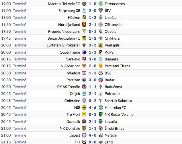 Ligue Europa 2018  - 2019 -2020 Captu651