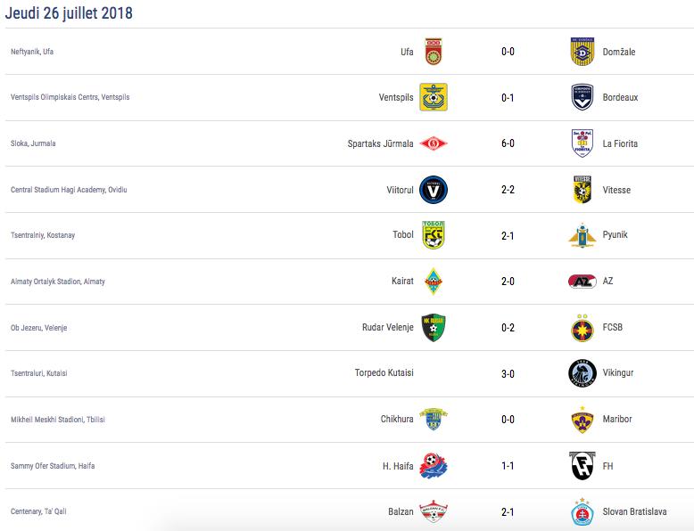 Ligue Europa 2018  - 2019 -2020 Captu712