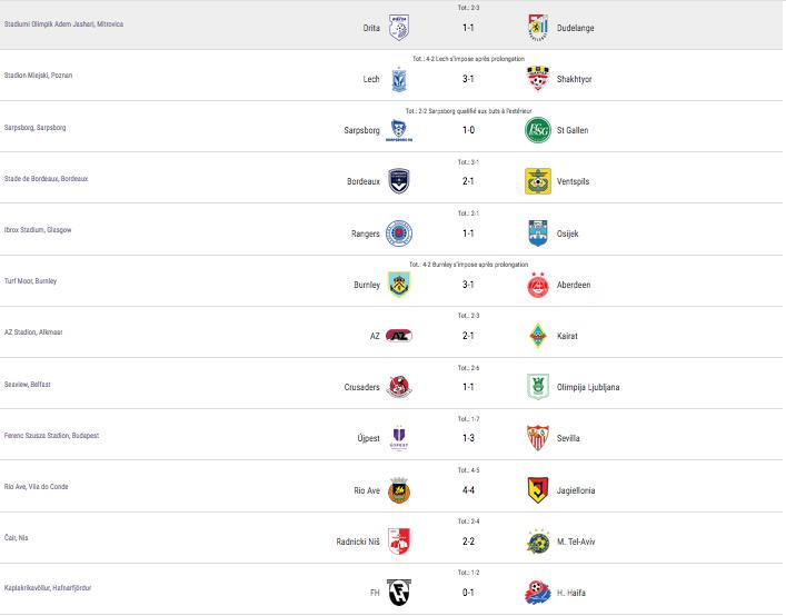 Ligue Europa 2018  - 2019 -2020 Captu785