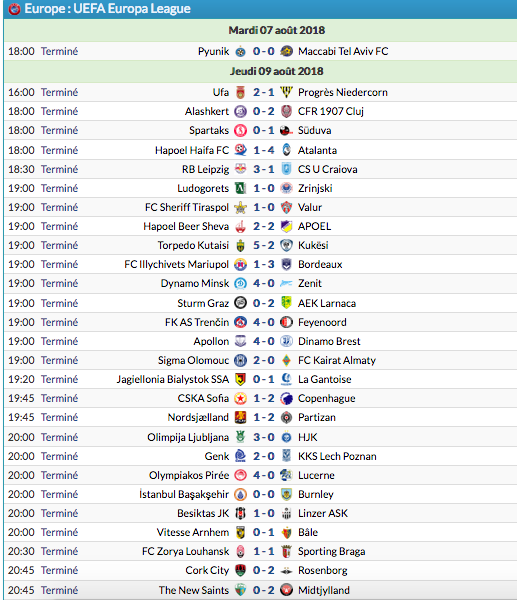 Ligue Europa 2018  - 2019 -2020 Captu841