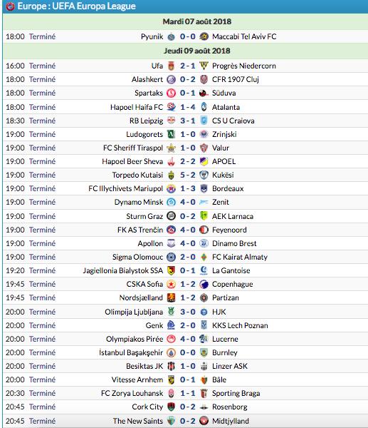 Ligue Europa 2018  - 2019 -2020 - Page 2 Captu841