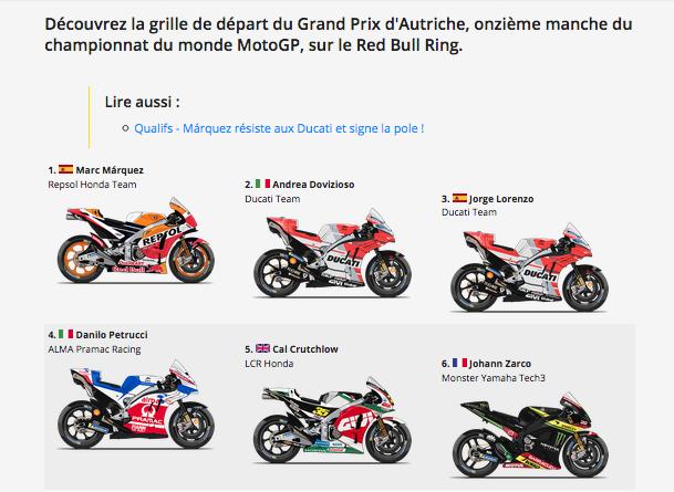 MOTO GP GRAND PRIX D'AUTRICHE 2018 Captu874