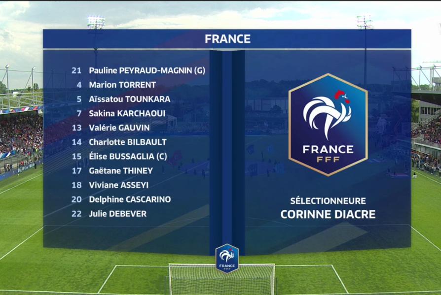 Équipe de France féminine de football - Page 6 Captur13