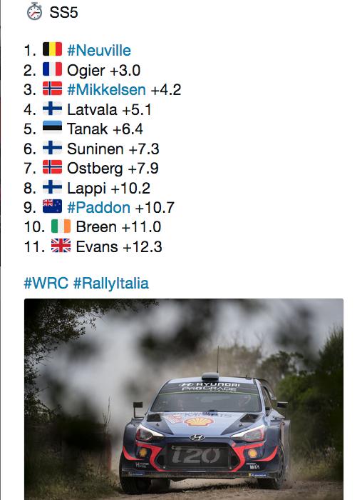 WRC RALLYE TOUR D'ITALIE Captur22