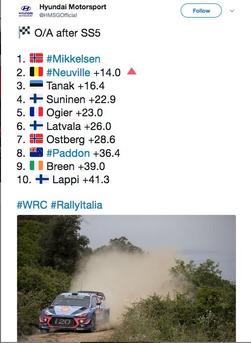 WRC RALLYE TOUR D'ITALIE Captur23