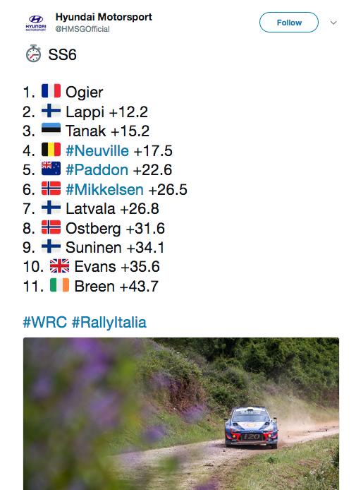 WRC RALLYE TOUR D'ITALIE Captur25