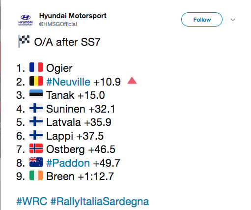 WRC RALLYE TOUR D'ITALIE Captur28