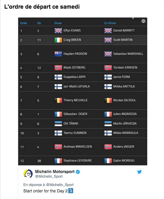 WRC RALLYE TOUR D'ITALIE - Page 2 Captur36