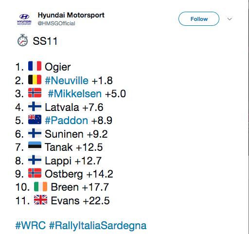 WRC RALLYE TOUR D'ITALIE - Page 2 Captur39