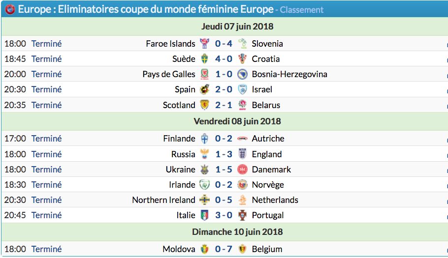 Coupe du monde féminine de football 2019 - Page 4 Captur88