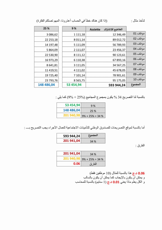 مشكل التقريب حساب الأجر و (Télédéclaration DAC)  Page_410