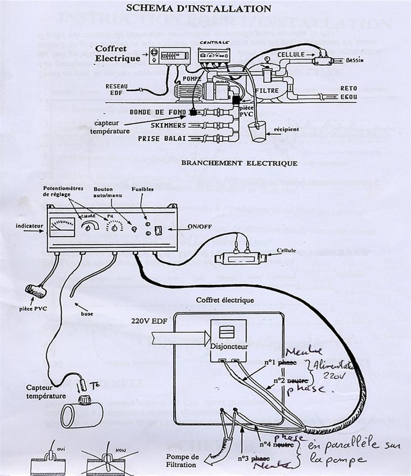 electrolyseur Dytech chlornett 100 Dytech10