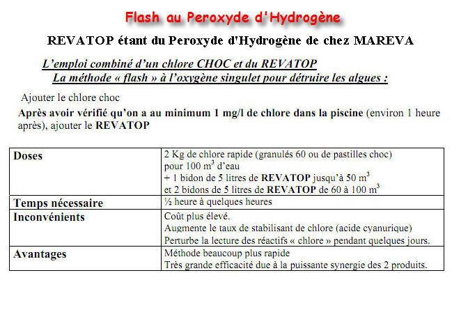problème d'algues avec une filtration active en hiver Flash_10