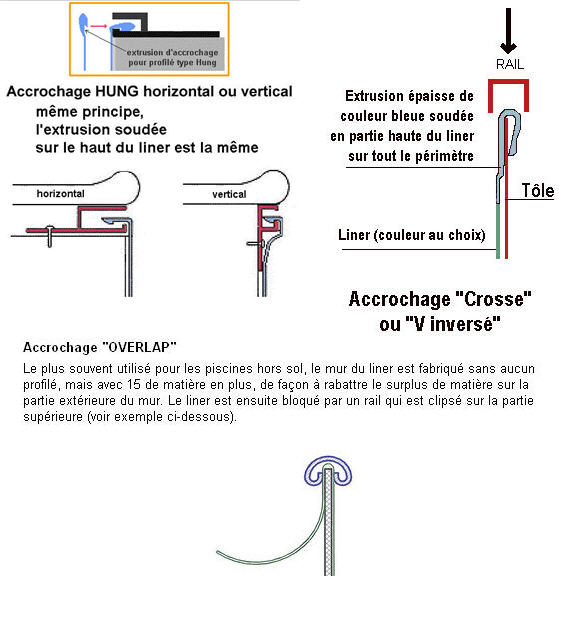 Système de filtration Bio UV ? Profil11