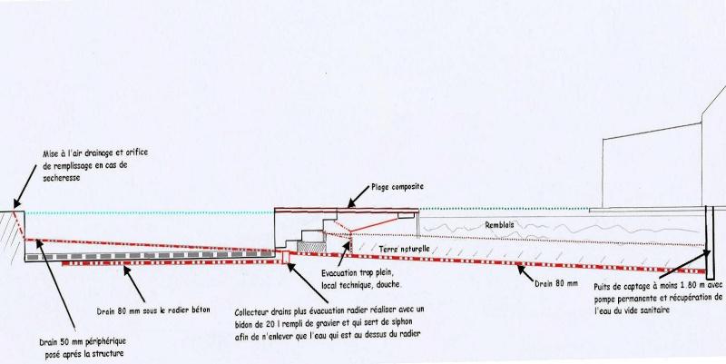 PUITS DECOMPRESSION Schema11