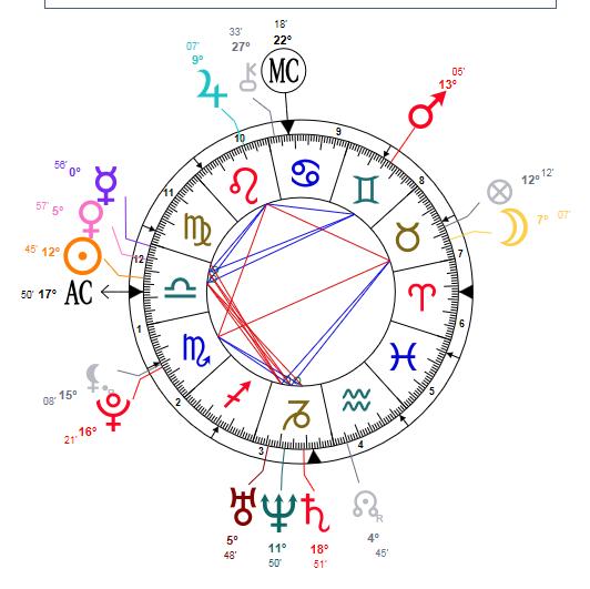 Pluton en 7 ou.. en 6 ? Hi10