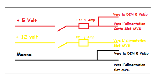 Consolisation d'un Slot MV2F (2ème partie et Fin) Sans_t10