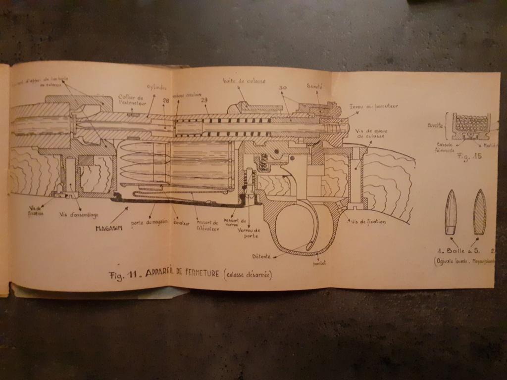 Les livrets  manuels  du gewehr / karabiner 98k 20210166