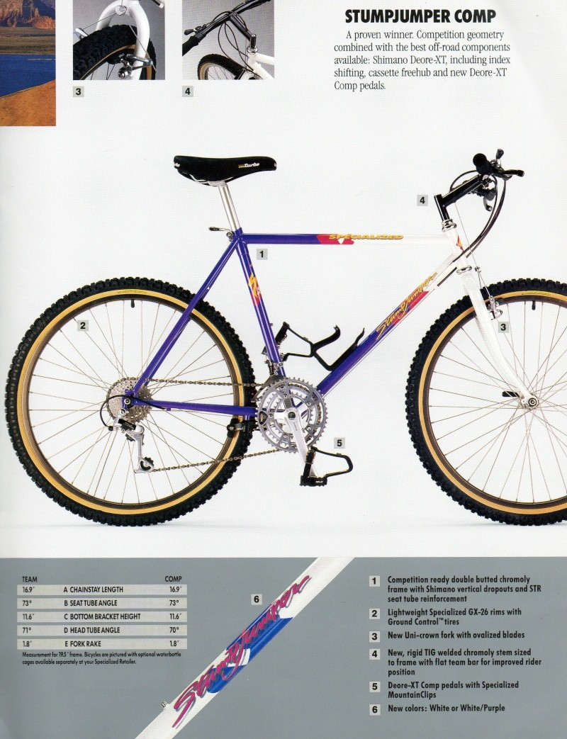 VTT SPECIALIZED COMP 1988-89 Page_911