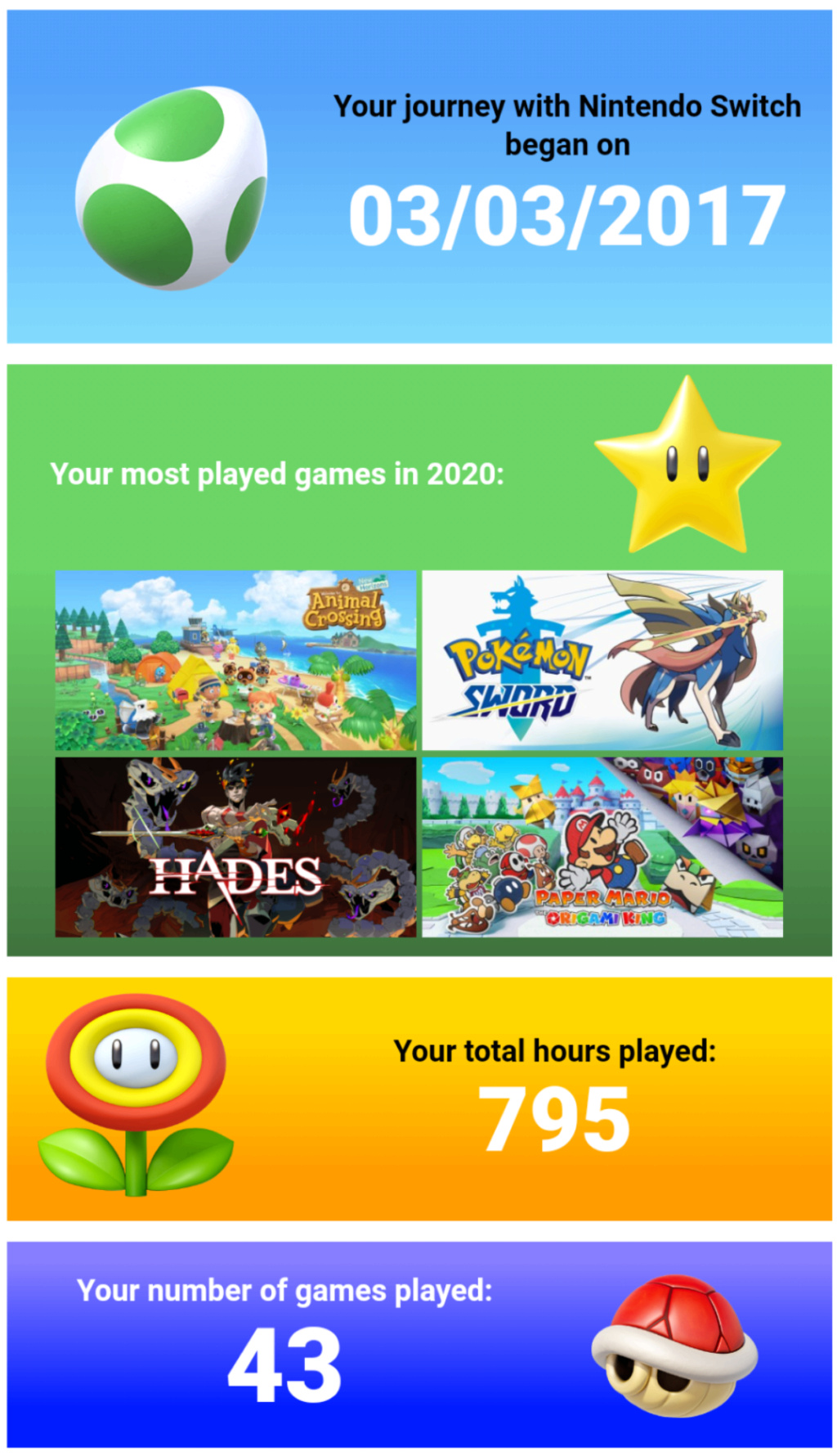 Your 2020 Nintendo Switch Year In Review Screen23