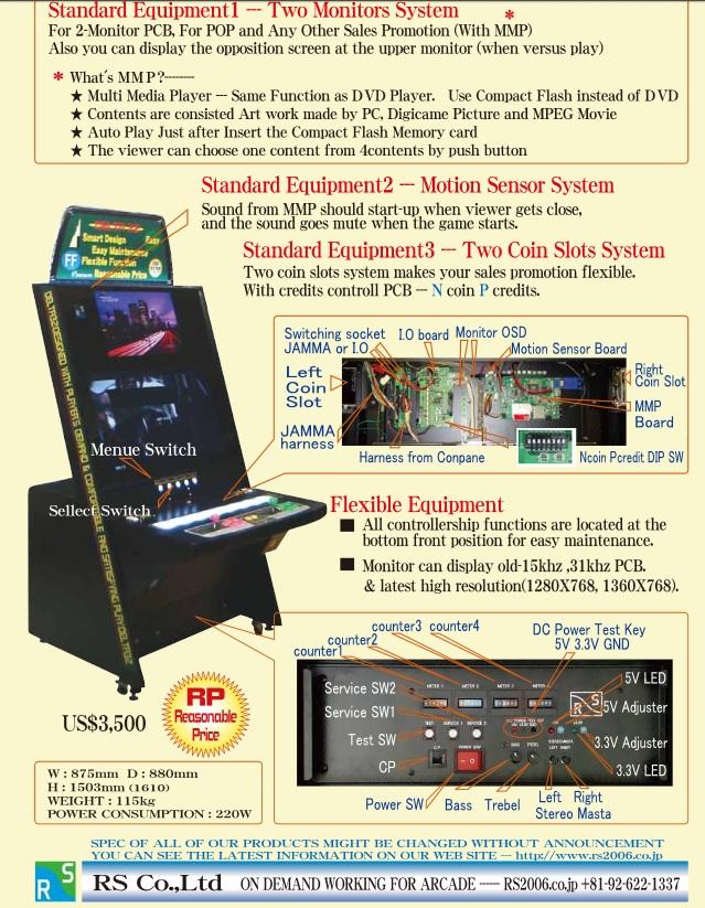 Mes bornes d'arcade : Sega Blast City MAJ 24/05/13 seconde borne Delta 32 RS HD - Consolisation MVS/AW Sans_t12